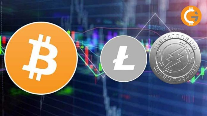 Price Analysis of Bitcoin, Ethereum, Ripple, Litecoin & Electroneum - Jan 6, 2020
