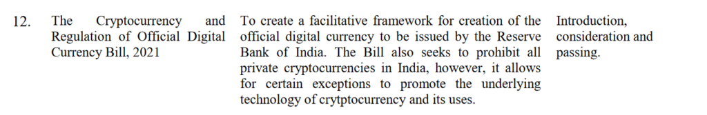 Will Digital Currency of India be Successful?